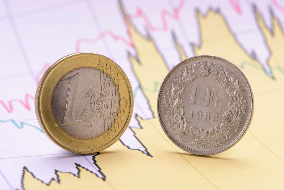 Einführung Mindestkurs EUR – CHF